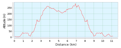 NAXOS TRAIL RACE 11km graphic